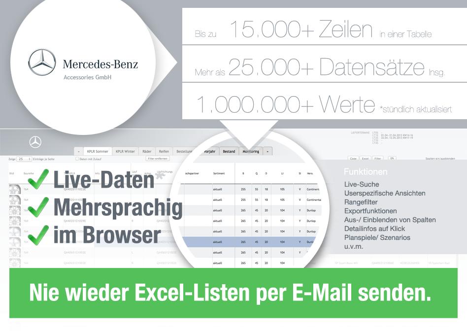 .xls mit +20.000 Zeilen online